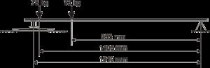 dacron-test