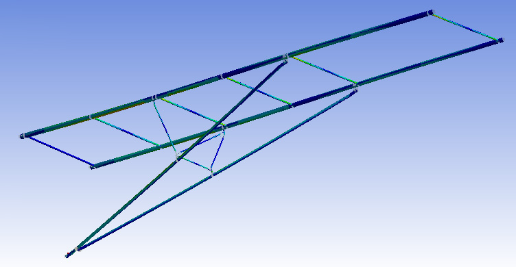Wing structural analysis